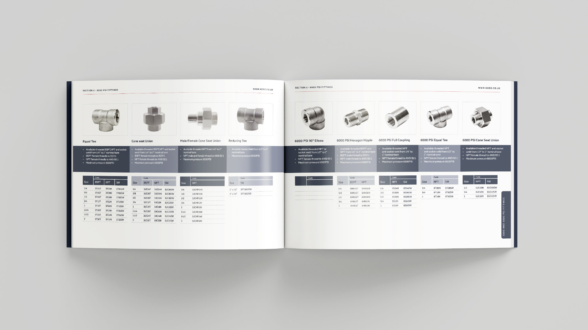 pipe and fittings product catalogue